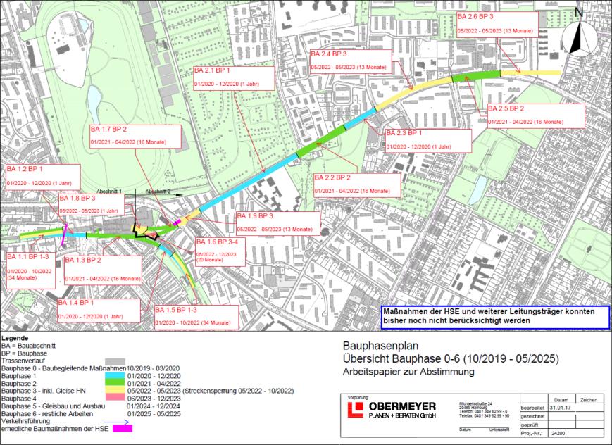 Bauphasenübersicht, zum Vergrößern klicken - Grafik: HOCHBAHN / Obermeyer Planen + Beraten