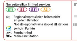 """Ein abschließender Blick in die Legende: Dort wird neuerdings mit einem Symbol """"RE"""" darauf hingewiesen, dass nicht alle Regionalzüge überall halten, die Switchh-Punkte werden """"erklärt"""" - untypischerweise nicht auf Englisch."""