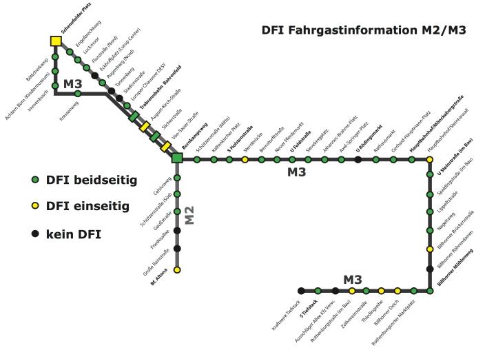 Aufstellorte von dynamischen Fahrgastinformationssystemen entlang der VHH-Buslinien 2 und 3 - Grafik: VHH (zum Vergrößern anklicken)